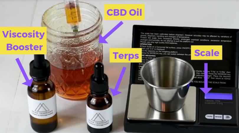 Tutorial: How to mix and fill your own CBD/THC Vape Cartridges with